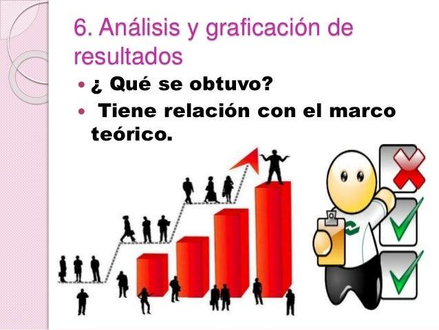 6. Análisis y graficación de resultados  ¿ Qué se obtuvo?  Tiene relación con el marco teórico.