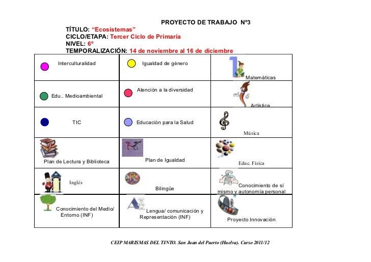 Proyecto .3.ecosistemas