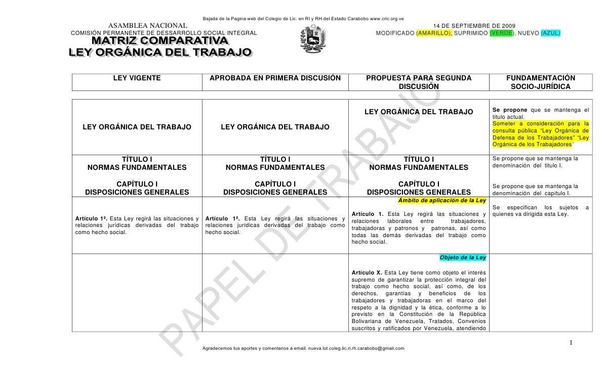 Bajada de la Pagina web del Colegio de Lic. en RI y RH del Estado Carabobo www.cric.org.ve              ASAMBLEA NACIONAL ...