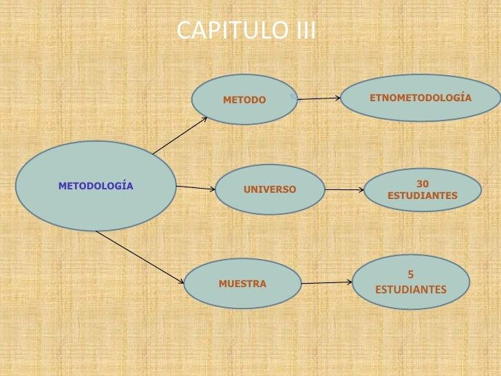 CAPITULO III                                 ETNOMETODOLOGÍA                  METODO                                      ...