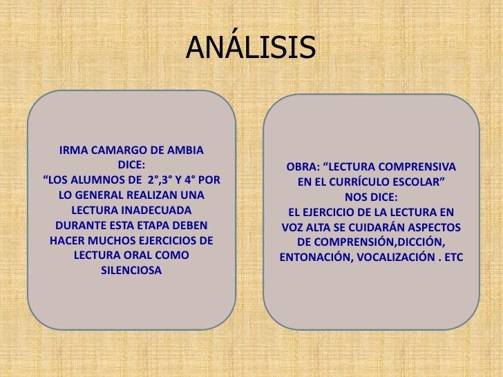 """ANÁLISIS      IRMA CAMARGO DE AMBIA              DICE:                OBRA: """"LECTURA COMPRENSIVA """"LOS ALUMNOS DE 2°,3° Y 4..."""