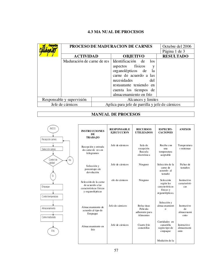 Proyecto empresarial para montar un restaurante for Manual de restaurante pdf