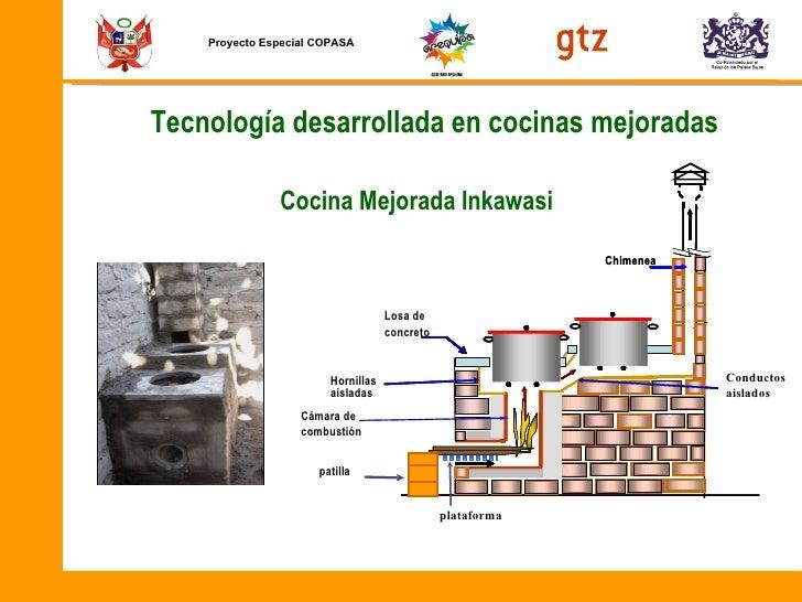 Proyecto energia desarrollo y vida for Planos de cocinas mejoradas a lena