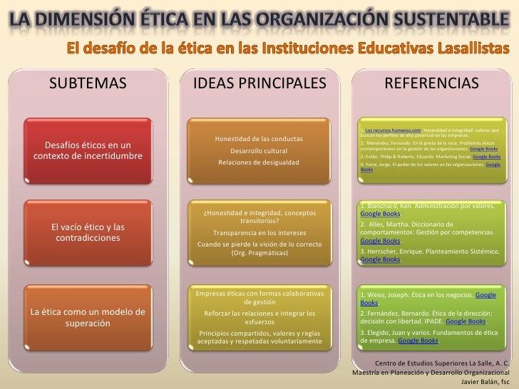 SUBTEMAS                 IDEAS PRINCIPALES                                        REFERENCIAS                             ...