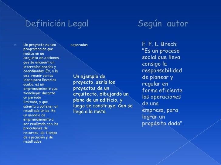 """Definición Legal                   Según  autor <br />E. F. L. Brech: """"Es un proceso social que lleva consigo la responsab..."""
