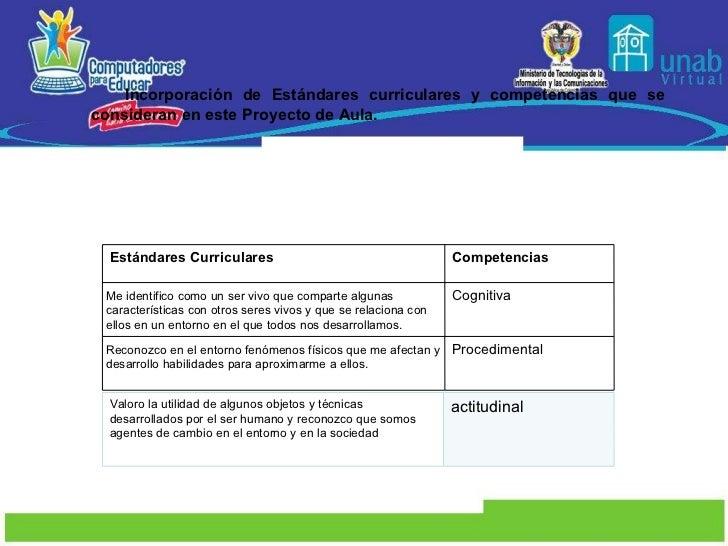 Incorporación de Estándares curriculares y competencias que se consideran en este Proyecto de Aula. Estándares Curriculare...