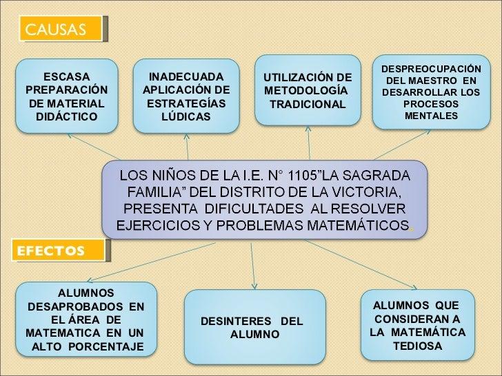 Proyecto Matematica