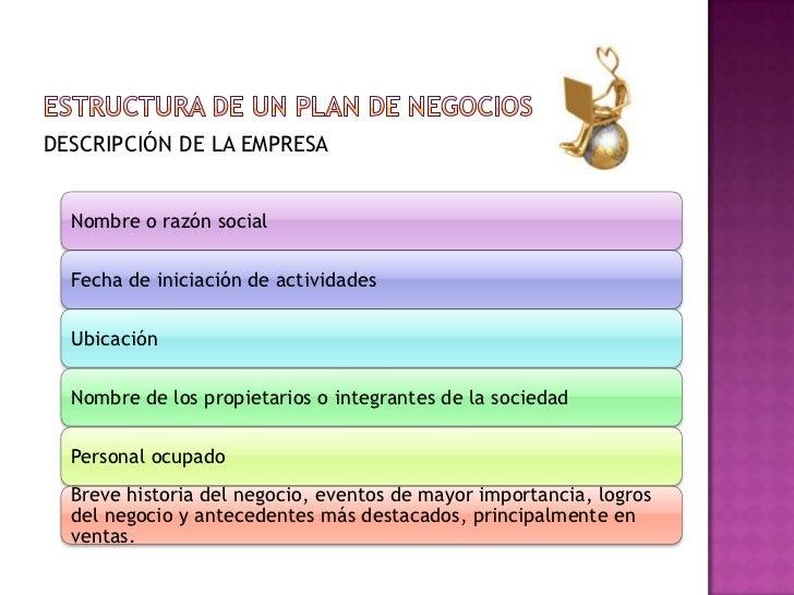Proyecto 2 El Plan De Negocios