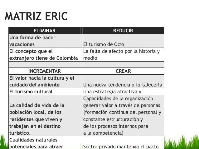 MATRIZ ERIC ELIMINAR REDUCIR Una forma de hacer vacaciones El turismo de Ocio El concepto que el extranjero tiene de Colom...