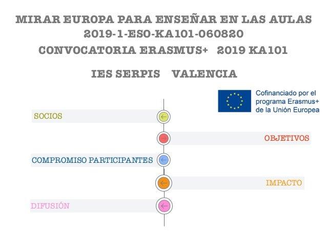 CONVOCATORIA ERASMUS+ 2019 KA101 DIFUSIÓN COMPROMISO PARTICIPANTES OBJETIVOS IES SERPIS VALENCIA MIRAR EUROPA PARA ENSEÑAR...