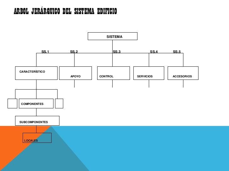 proyecto arquitect nico cetis2