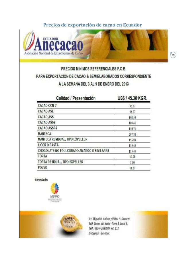def656961c97a Precios de exportación de cacao en Ecuador 19 ...