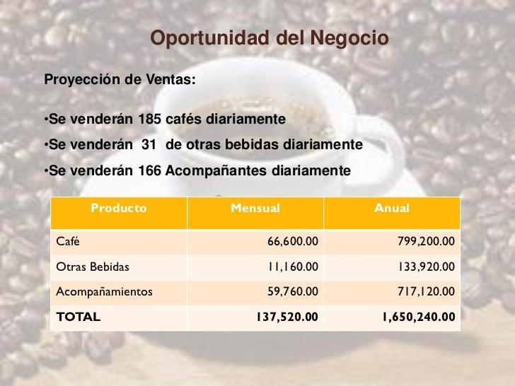 Proyecto Caf Santa Rosa