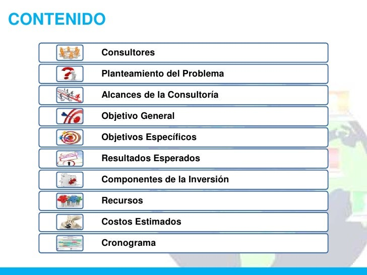 CONTENIDO        Consultores        Planteamiento del Problema        Alcances de la Consultoría        Objetivo General  ...