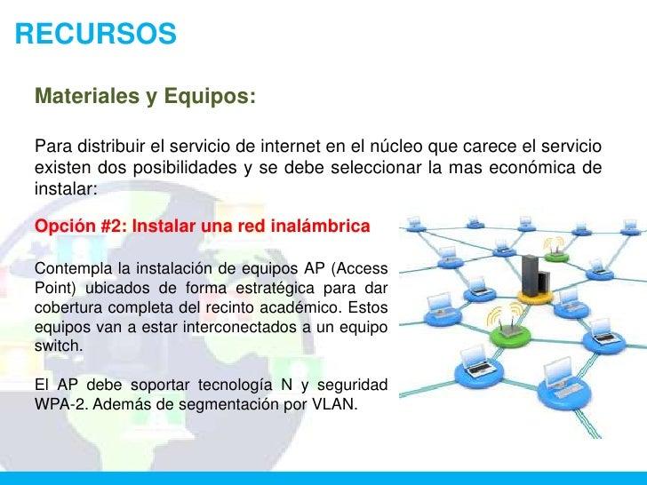 RECURSOSMateriales y Equipos:Para distribuir el servicio de internet en el núcleo que carece el servicioexisten dos posibi...