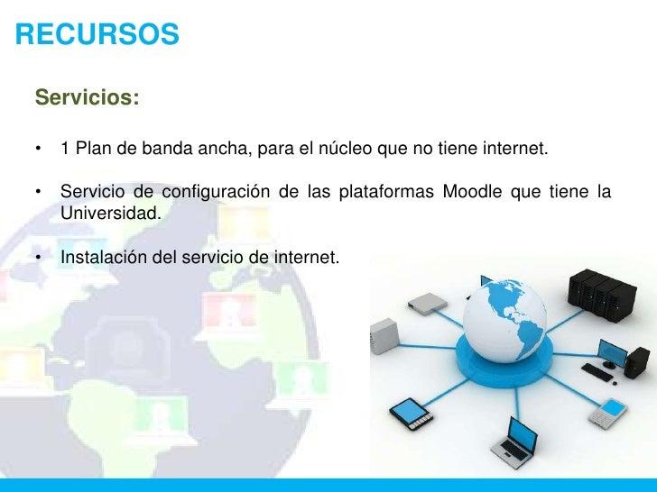 RECURSOSServicios:•   1 Plan de banda ancha, para el núcleo que no tiene internet.•   Servicio de configuración de las pla...