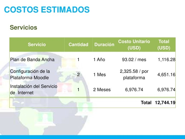 COSTOS ESTIMADOS Servicios                                                  Costo Unitario    Total          Servicio     ...