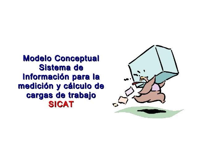 Modelo ConceptualModelo Conceptual Sistema deSistema de Información para laInformación para la medición y cálculo demedici...