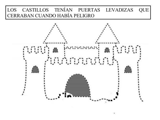 LOS CASTILLOS TENÍAN PUERTAS    LEVADIZAS   QUECERRABAN CUANDO HABÍA PELIGRO