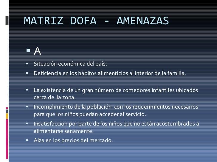 MATRIZ DOFA - AMENAZAS <ul><li>A </li></ul><ul><li>Situación económica del país.  </li></ul><ul><li>Deficiencia en los háb...