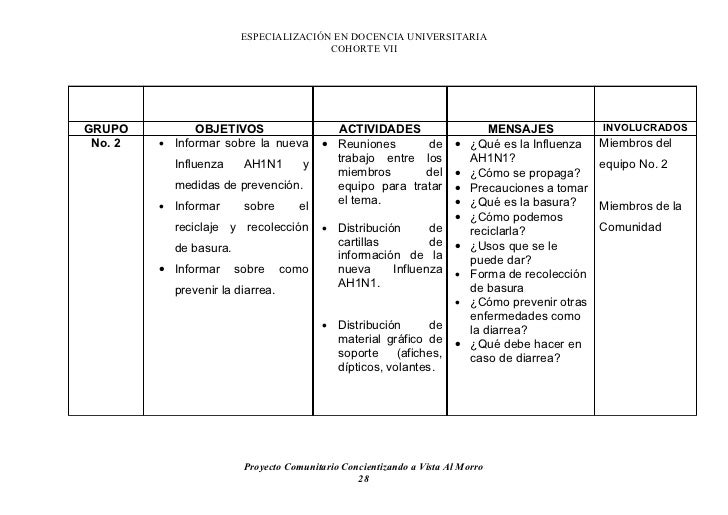 ESPECIALIZACIÓN EN DOCENCIA UNIVERSITARIA                                           COHORTE VII     GRUPO          OBJETIV...