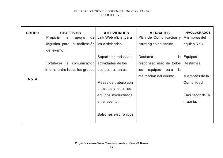 ESPECIALIZACIÓN EN DOCENCIA UNIVERSITARIA                                        COHORTE VII     GRUPO           OBJETIVOS...