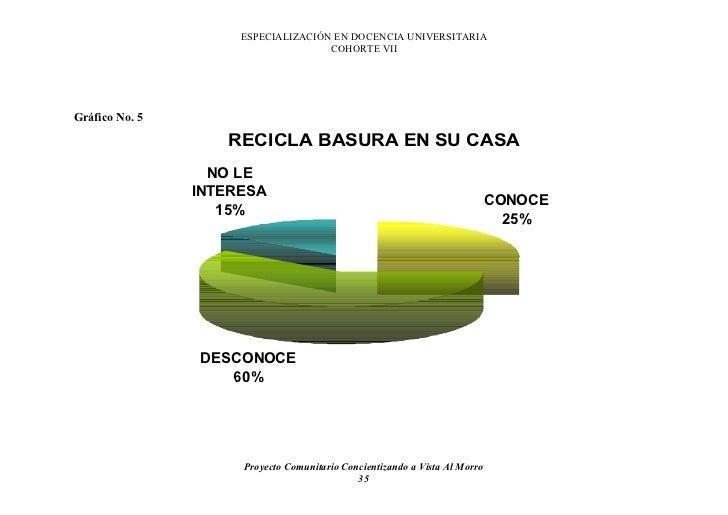 ESPECIALIZACIÓN EN DOCENCIA UNIVERSITARIA                                     COHORTE VII     Gráfico No. 5               ...