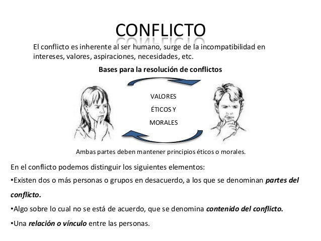 Proyecto conflicto Slide 3