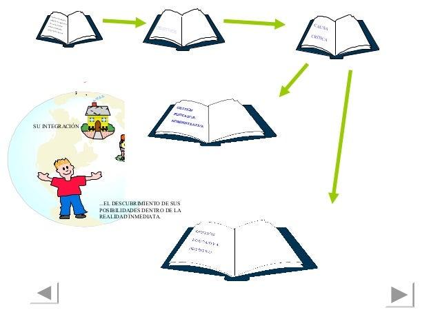 Proyecto el cooperativismo en la escuela Slide 3
