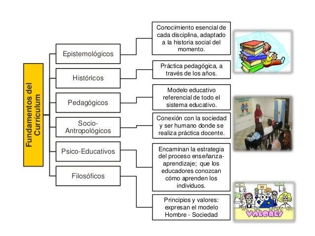 Proyecto Curricular En Las Instituciones Educativas