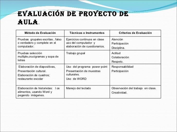 Proyecto de aila llano suarez for Proyecto restaurante escolar