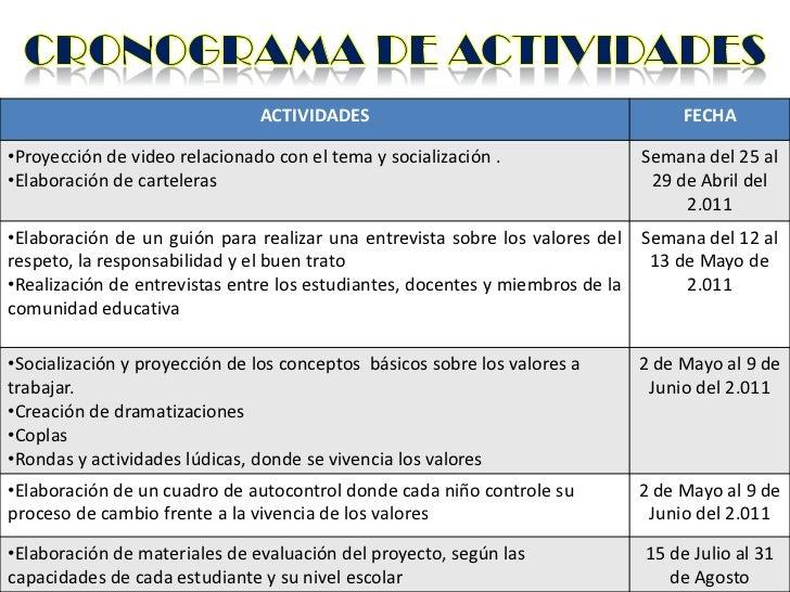 Socializacion primaria y secundaria ejemplos yahoo dating 7