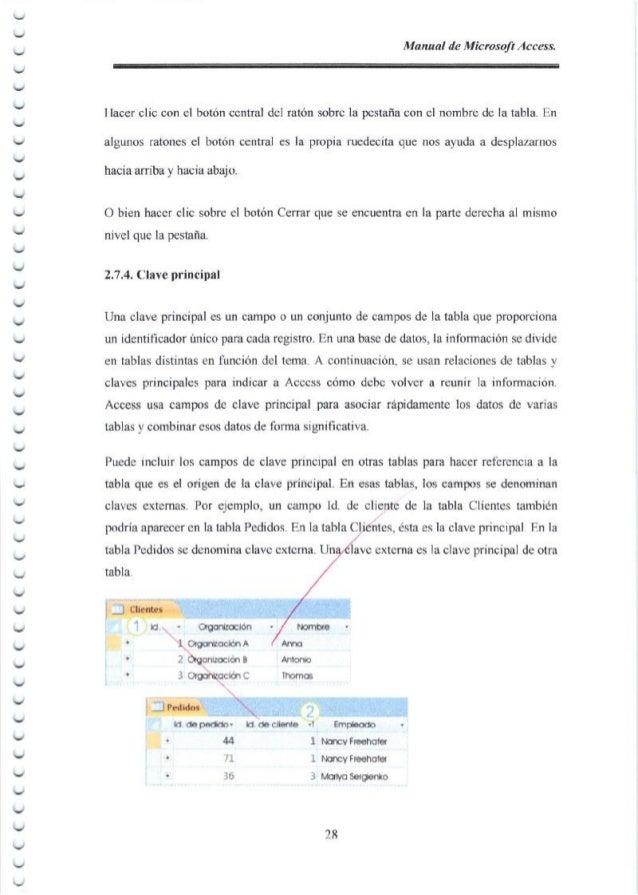 ︶   ︶   ︶ Manual de Microsoft Access. ︶ ︶ ︶ Hacer clic con el bot6n central del rat6n sobre la pestafla con el nombre ...
