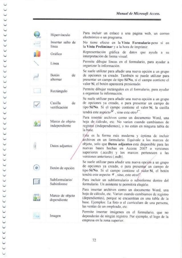 Proyecto de bases de datos bibliotecologia