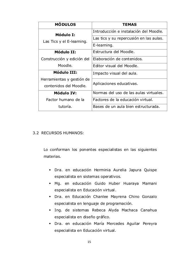 15 MÓDULOS TEMAS Módulo I: Las Tics y el E-learning. Introducción e instalación del Moodle. Las tics y su repercusión en l...