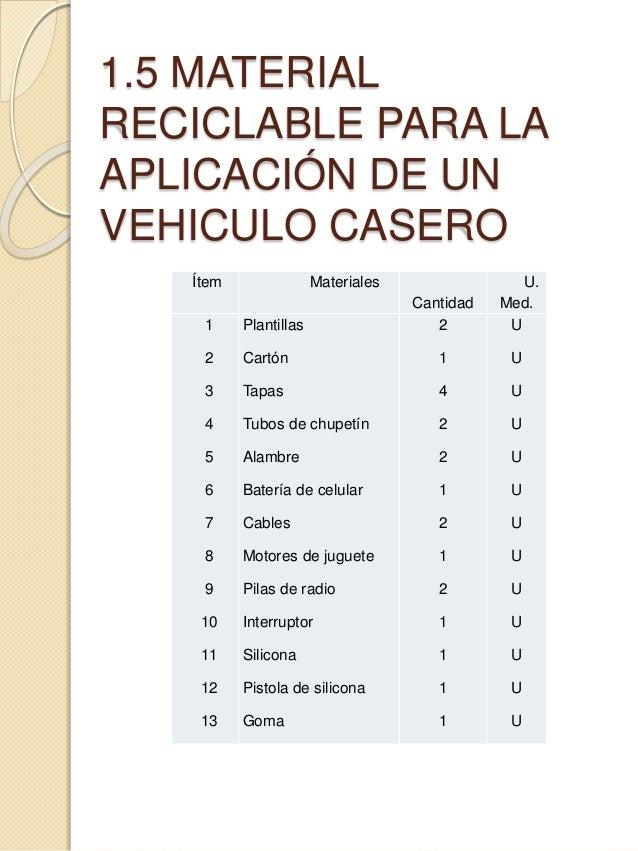 Proyecto De Carro