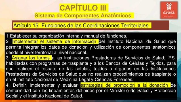 Artículo 15. Funciones de las Coordinaciones Territoriales. CAPÍTULO III Sistema de Componentes Anatómicos 1.Establecer...