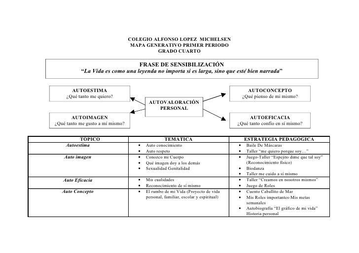 Proyectos De Cuarto Grado Proyectos De Cuarto Grado Proyecto De Etica Grado Cuarto