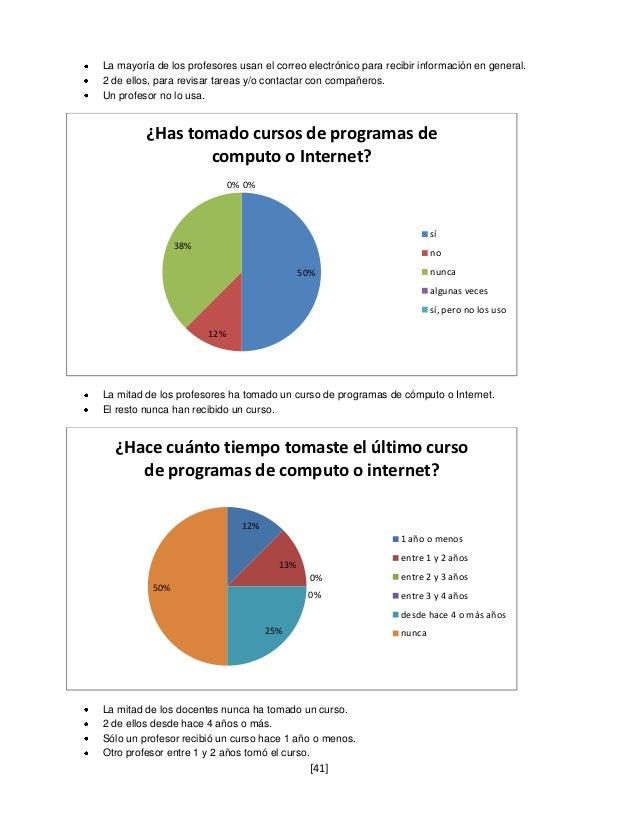 La mayoría de los profesores usan el correo electrónico para recibir información en general.2 de ellos, para revisar tarea...