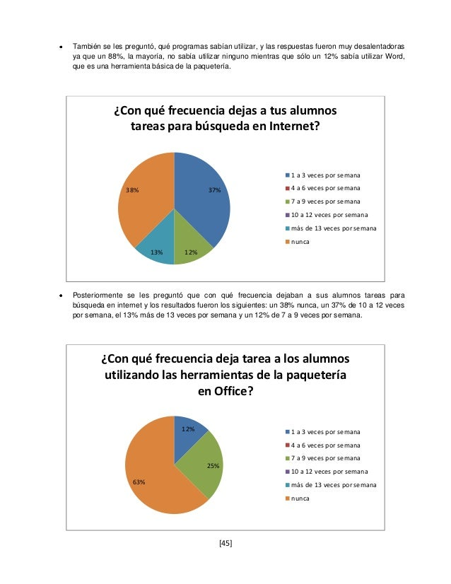 También se les preguntó, qué programas sabían utilizar, y las respuestas fueron muy desalentadorasya que un 88%, la mayorí...