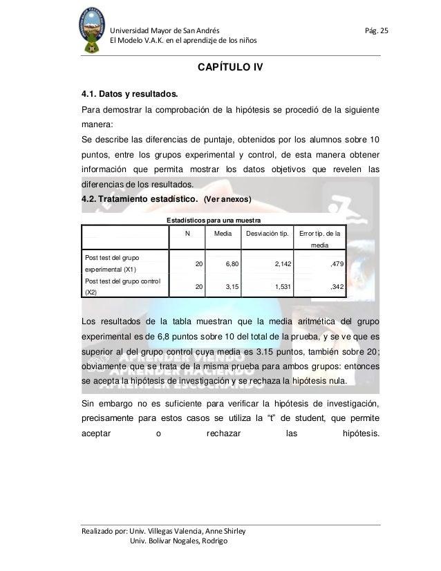 Universidad Mayor de San Andrés Pág. 25 El Modelo V.A.K. en el aprendizje de los niños Realizado por: Univ. Villegas Valen...