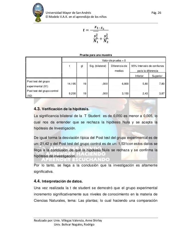 Universidad Mayor de San Andrés Pág. 26 El Modelo V.A.K. en el aprendizje de los niños Realizado por: Univ. Villegas Valen...