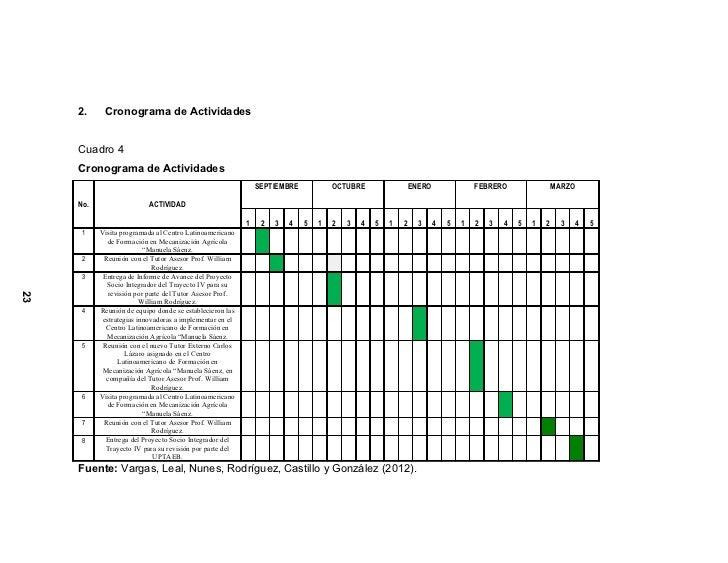 Proyecto del manual de normas y procedimientos