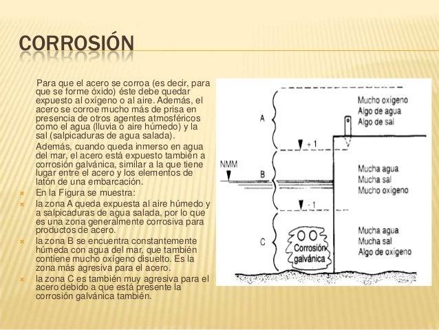 CORROSIÓN     Para que el acero se corroa (es decir, para    que se forme óxido) éste debe quedar    expuesto al oxígeno o...
