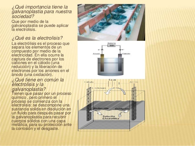 ¿Qué importancia tiene lagalvanoplastia para nuestrasociedad?Que por medio de lagalvanoplastia se puede aplicarla electrol...