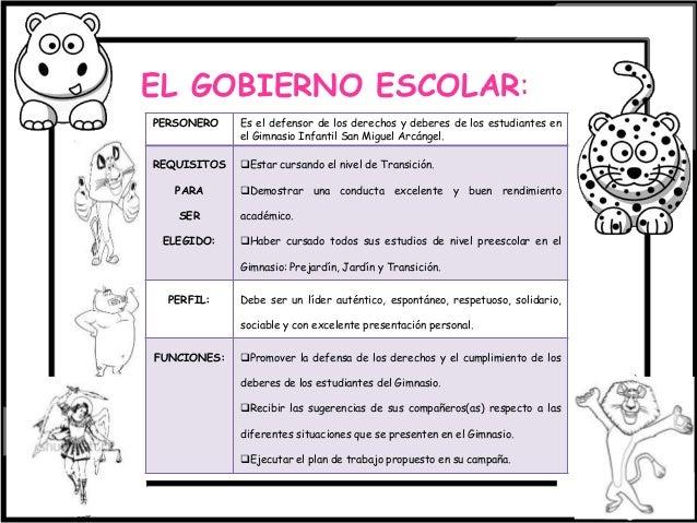 Imagenes De Personero Estudiante Para Colorear picture gallery
