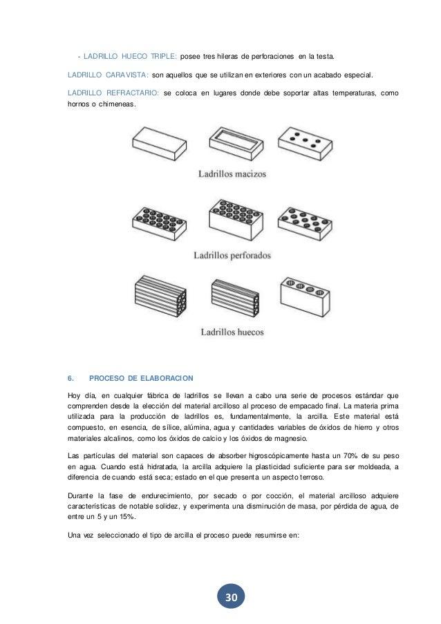 Quimica materiales de construccion - Clases de ladrillos ...