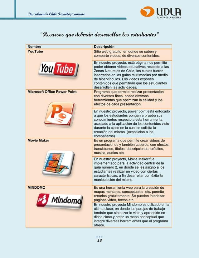 """Descubriendo Chile Tecnológicamente  18  """"Recursos que deberán desarrollar los estudiantes""""  Nombre  Descripción YouTube S..."""