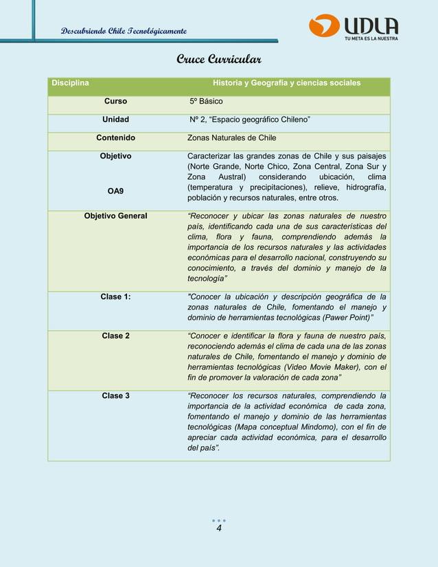 Descubriendo Chile Tecnológicamente  4  Cruce Curricular  Disciplina Historia y Geografía y ciencias sociales Curso 5º Bás...