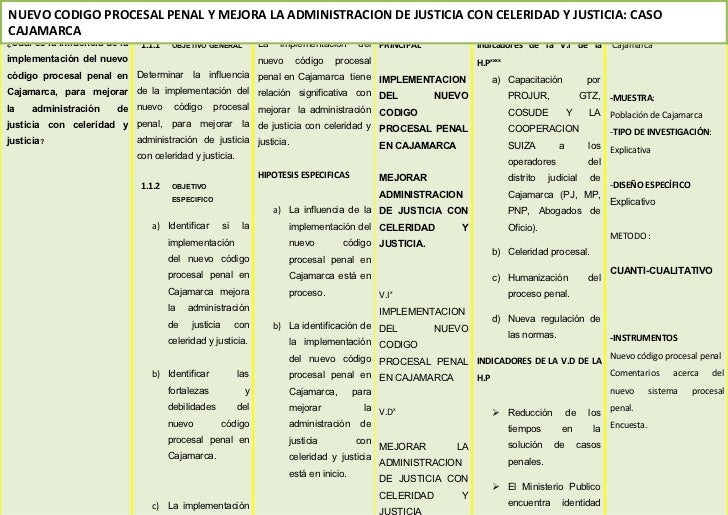 OBJETIVOS         HIPÓTESIS         VARIABLES       INDICADORES         MÉTODO                                  MATRIZ DE ...